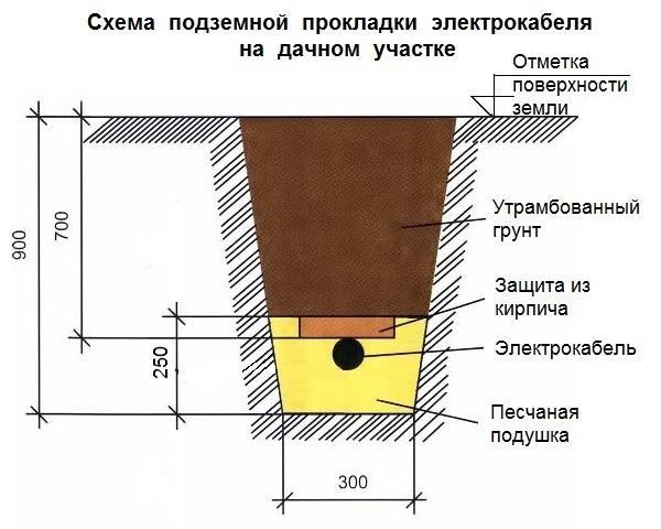 схема подкладки
